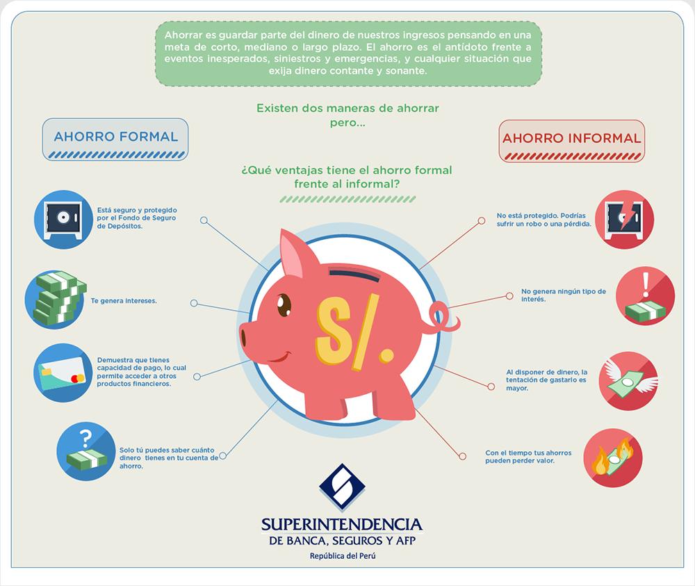 La SBS trata de educar a todos en la importancia de ahorrar. Foto: Superintendencia de banca, seguros y AFP