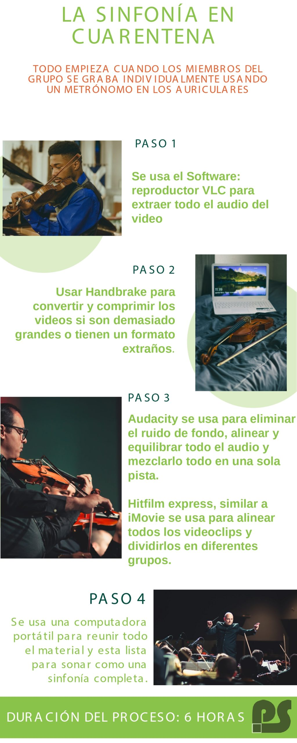 Infografia sinfónica